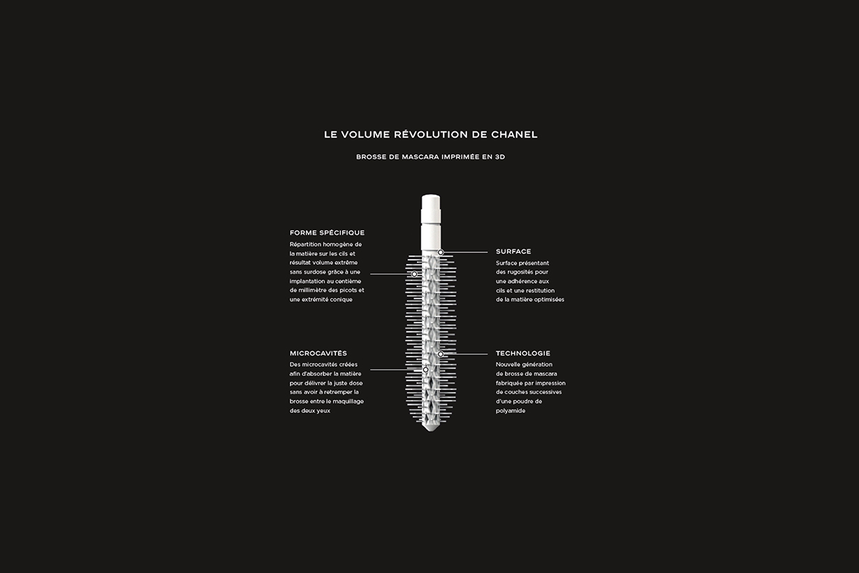Chanel 研發 11 年的 Volume Révolution 終於投入生產