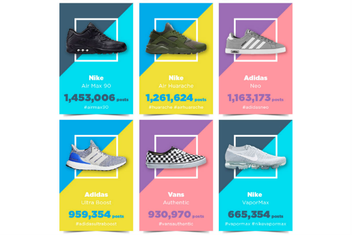 worlds-most-instagrammed-sneakers-ranked