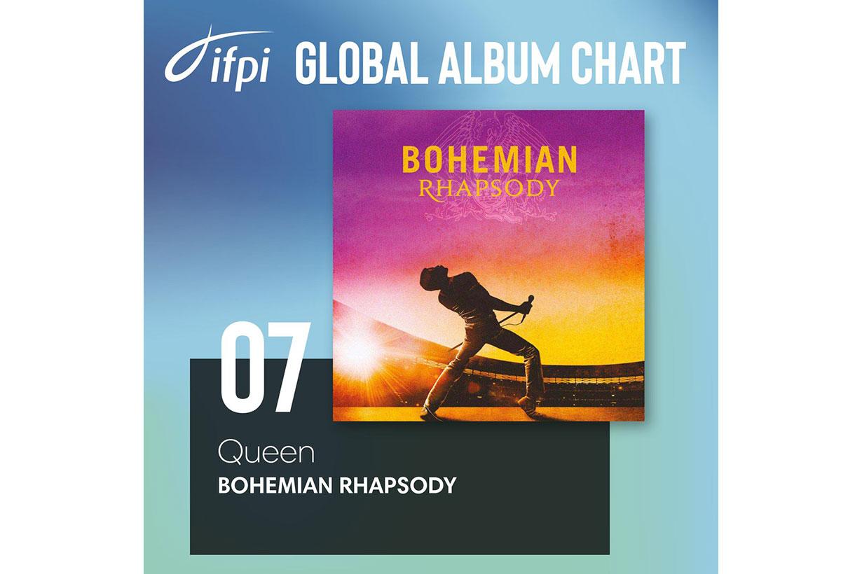 Bohemian-Rhapsody---Queen