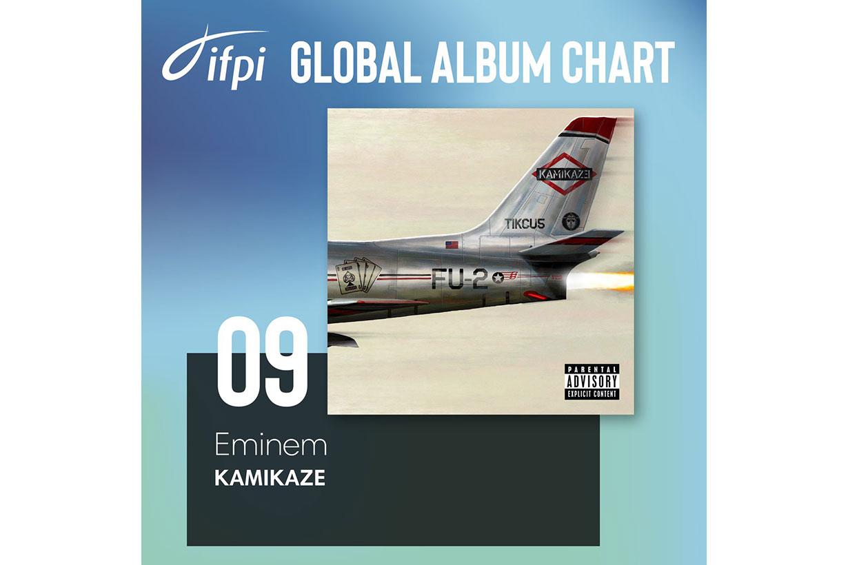 Kamikaze---Eminem