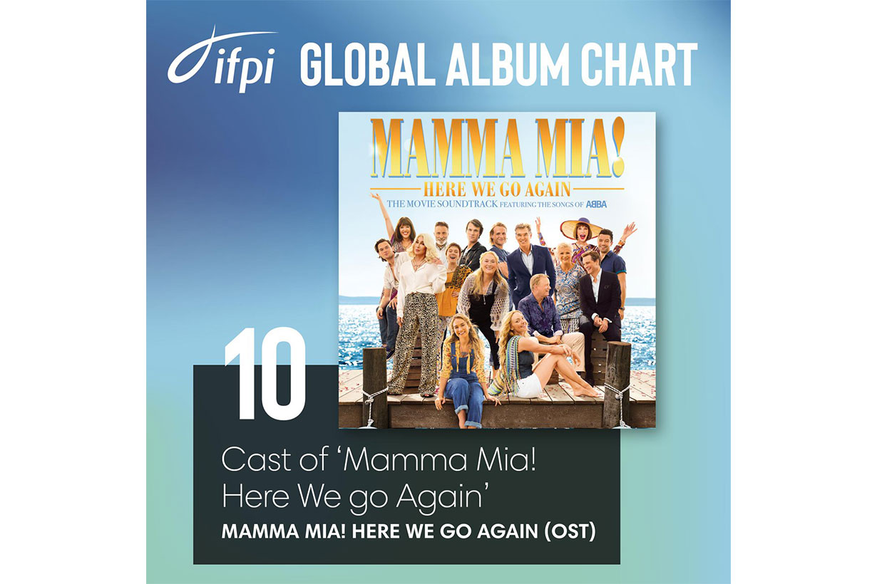 Mamma-Mia!-Here-We-Go-Again-(OST)-