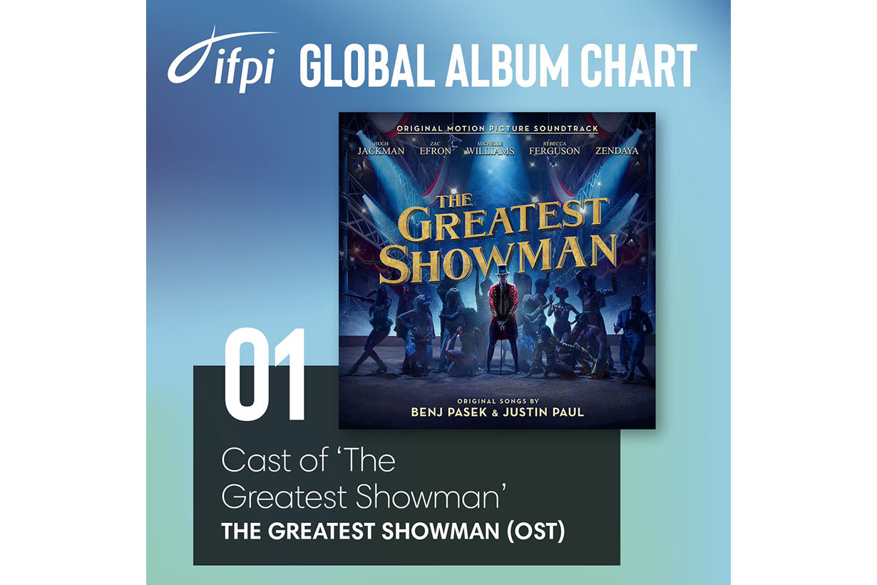 The-Greatest-Showman-(OST)