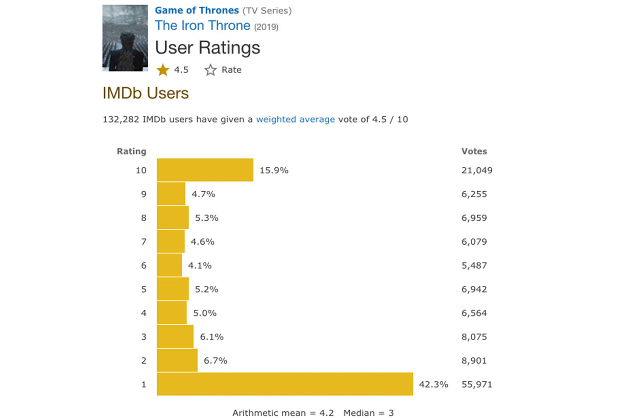 IMDb-game-of-thrones