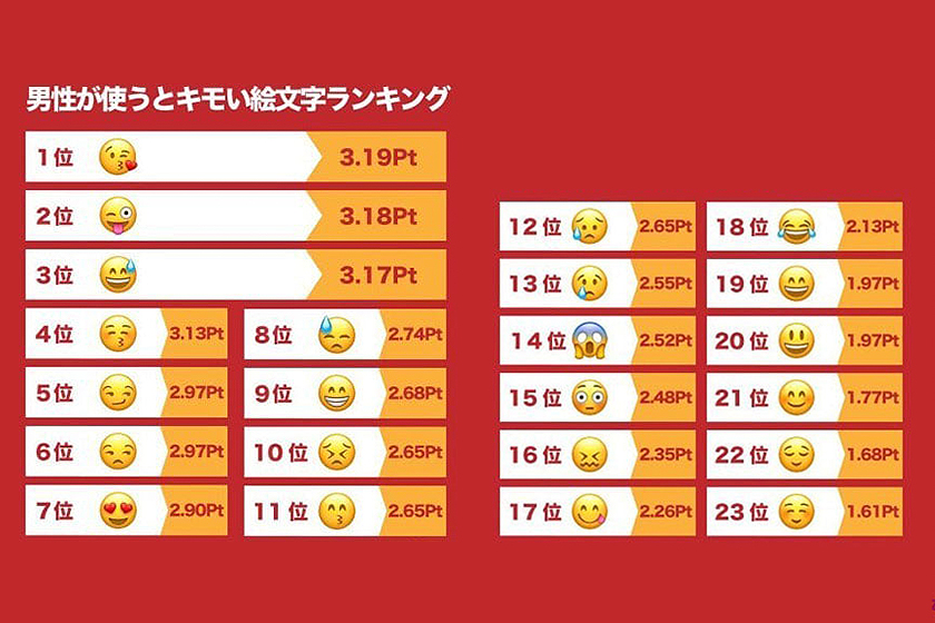 Japanese Girl Emoji hate top 20