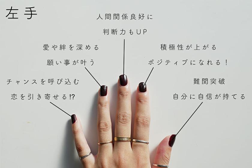 ring finger increase luck