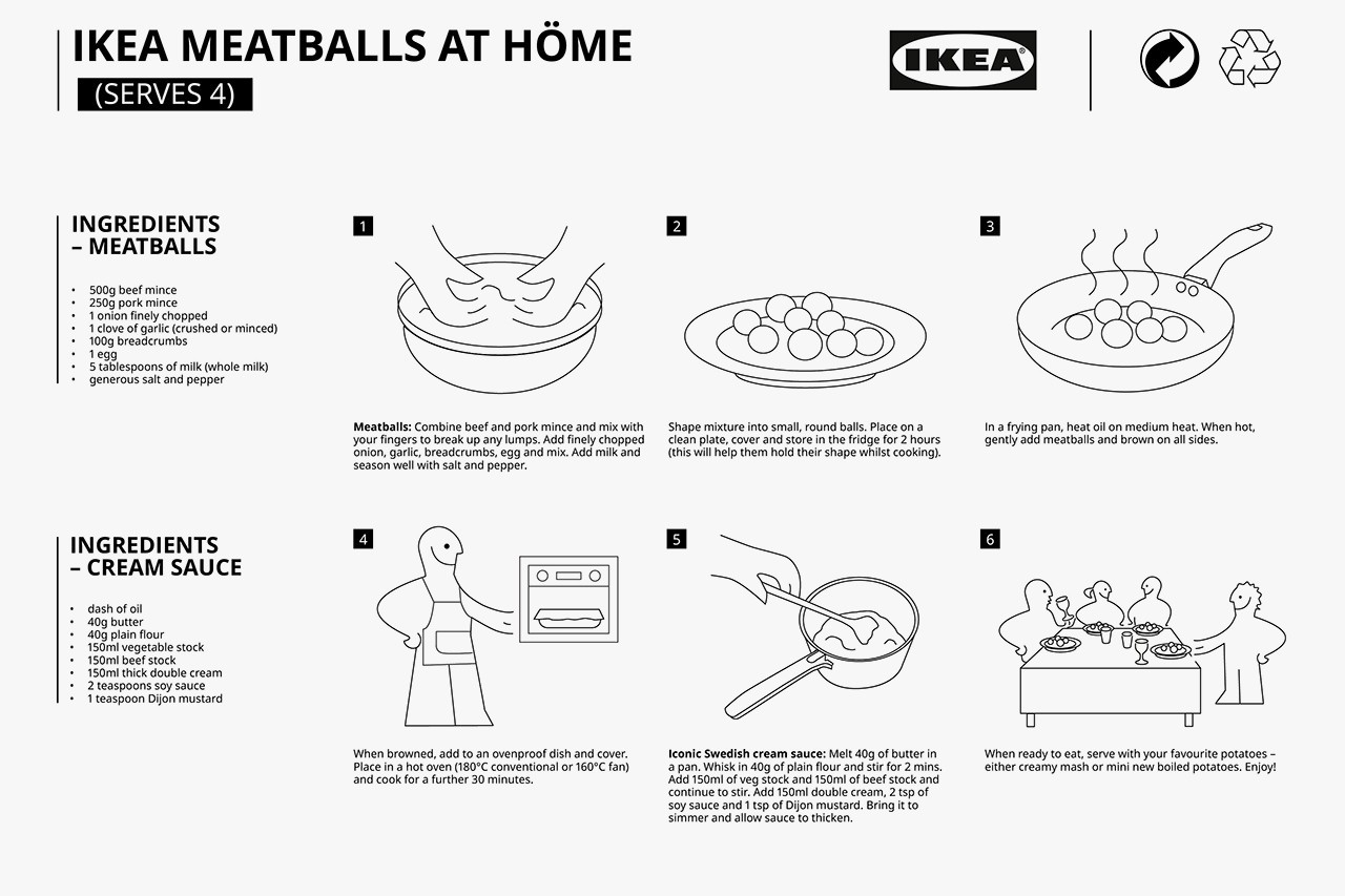 ikea meatballs recipe stay at home food