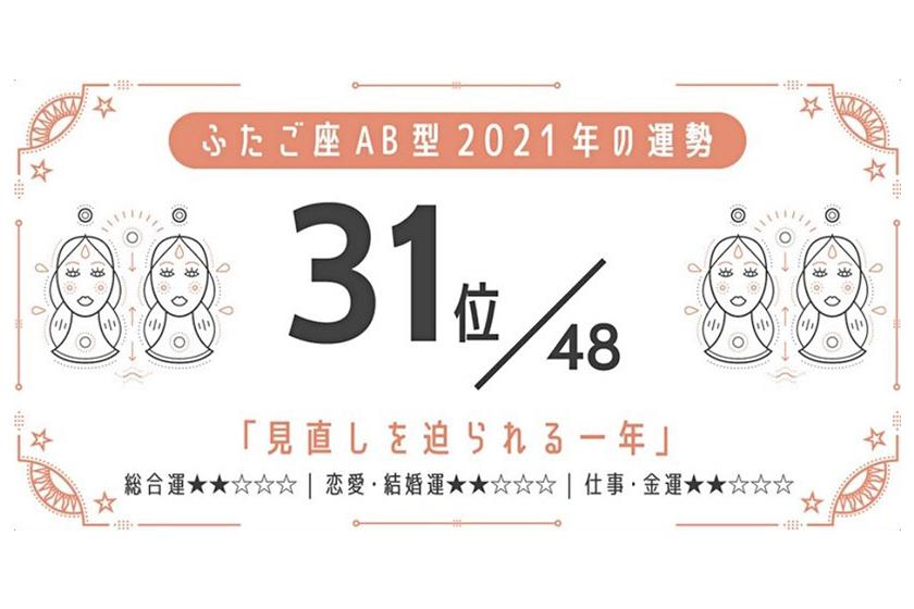 2021 horoscopes blood type luck ranking